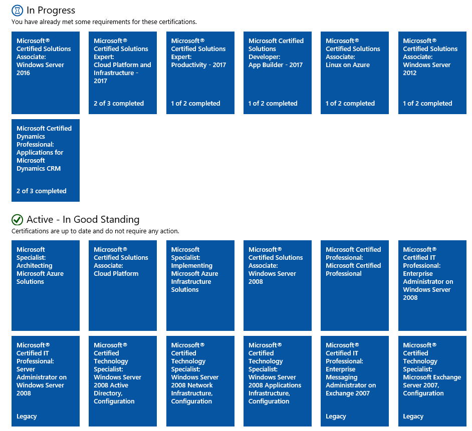 Microsoft Certification Planner Hakan Uzuner