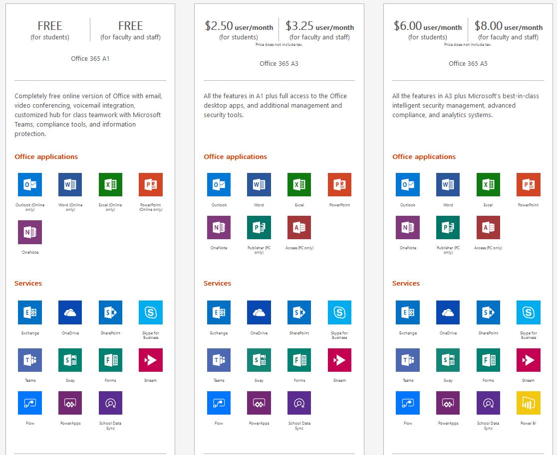 Microsoft Office 365 A1 – A3 – A5 Paketler Nedir? – Haberler