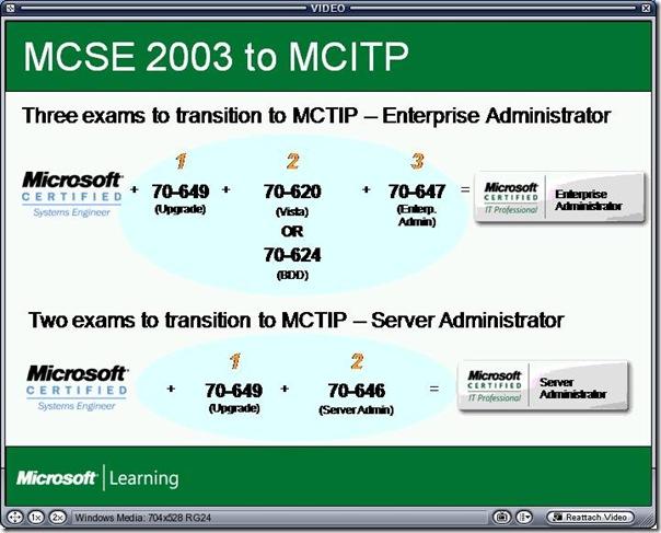 mcse2003tomcitpenterpriws2